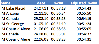 HeatherSwims