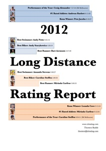TTR Rating Report 2012